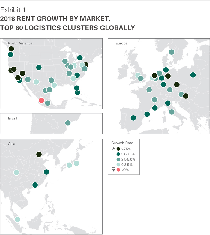 2018 Rent Growth by Market