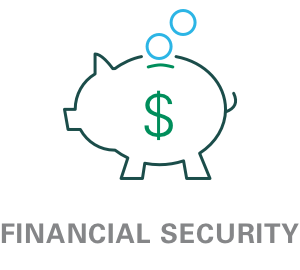 Financial Security