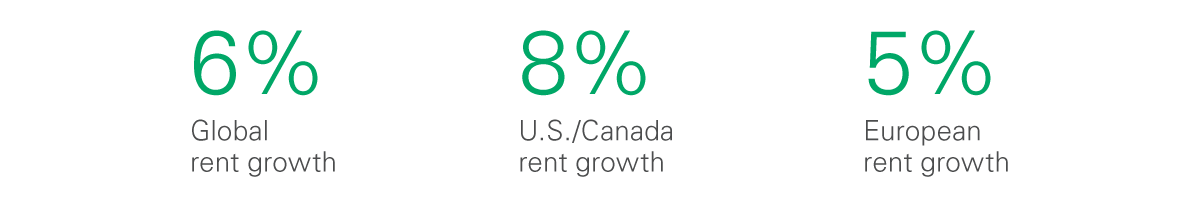 Exhibit 1 Rent Index 2019